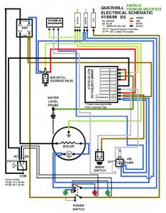 Andreja Premium schematic with non-standard control box.